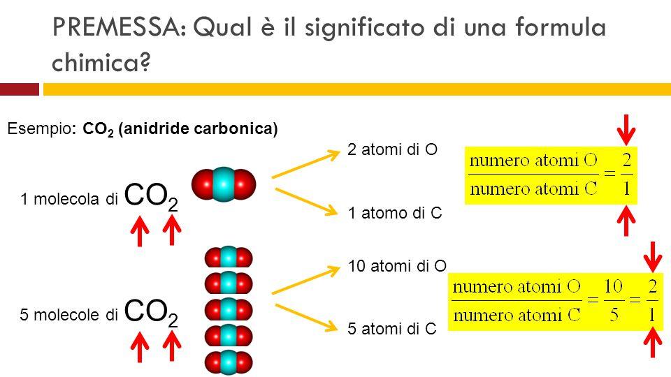 PREMESSA: Qual è il significato di una formula chimica? Esempio: CO 2 (anidride carbonica) 1 molecola di CO 2 2 atomi di O 1 atomo di C 5 molecole di