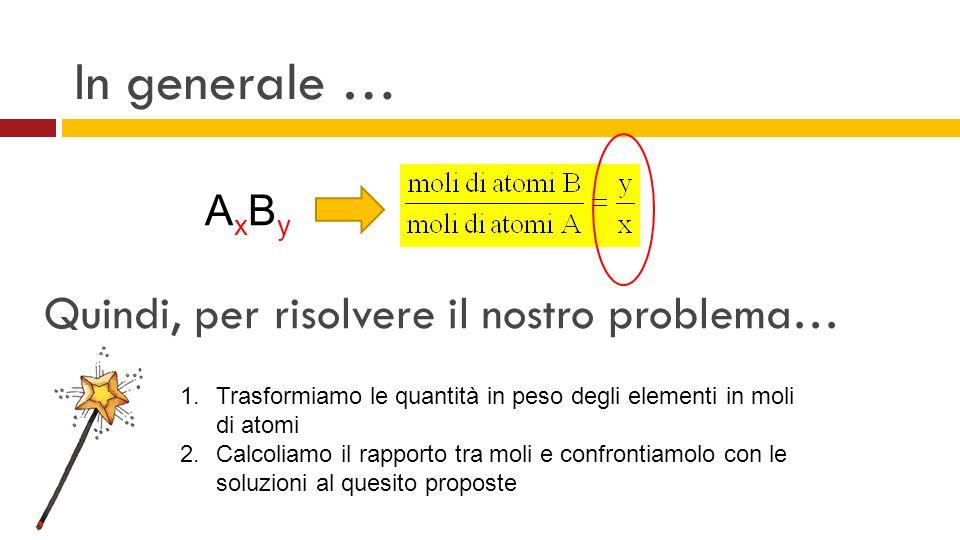 In generale … AxByAxBy Quindi, per risolvere il nostro problema… 1.Trasformiamo le quantità in peso degli elementi in moli di atomi 2.Calcoliamo il rapporto tra moli e confrontiamolo con le soluzioni al quesito proposte