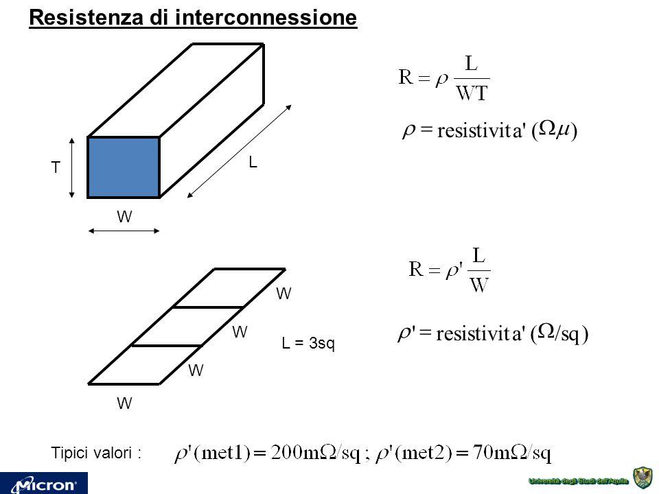 Resistenza di interconnessione T W L W W W W L = 3sq Tipici valori : )( a resistivit  )/sq( a resistivit 