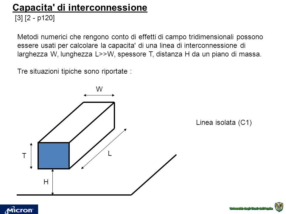 Capacita di interconnessione T W L [3] [2 - p120] Metodi numerici che rengono conto di effetti di campo tridimensionali possono essere usati per calcolare la capacita di una linea di interconnessione di larghezza W, lunghezza L>>W, spessore T, distanza H da un piano di massa.