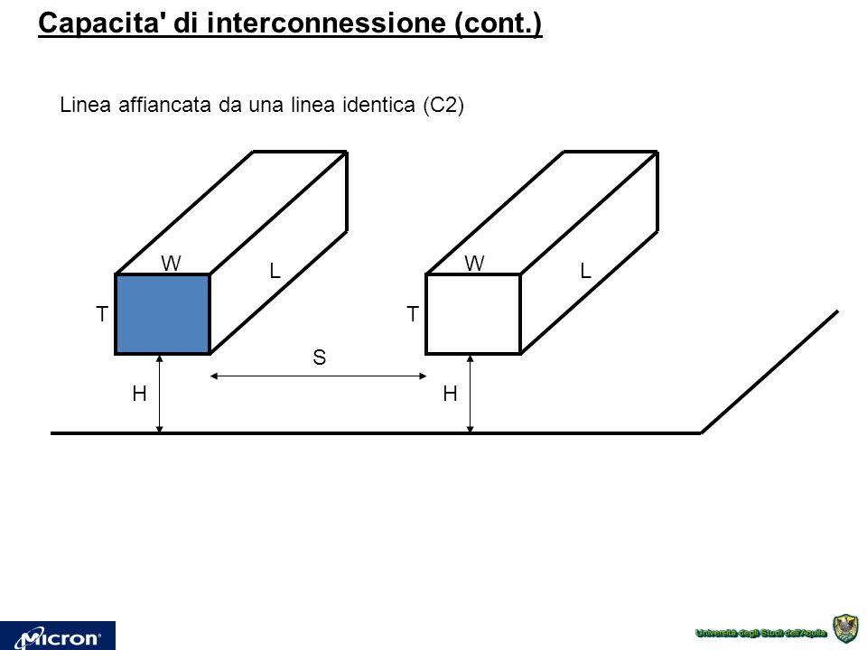 Capacita di interconnessione (cont.) T W L H Linea affiancata da una linea identica (C2) T W L H S
