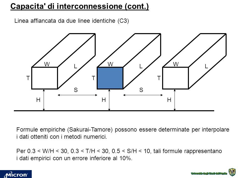 Capacita' di interconnessione (cont.) T W L H Linea affiancata da due linee identiche (C3) T W L H S T W L H S Formule empiriche (Sakurai-Tamore) poss