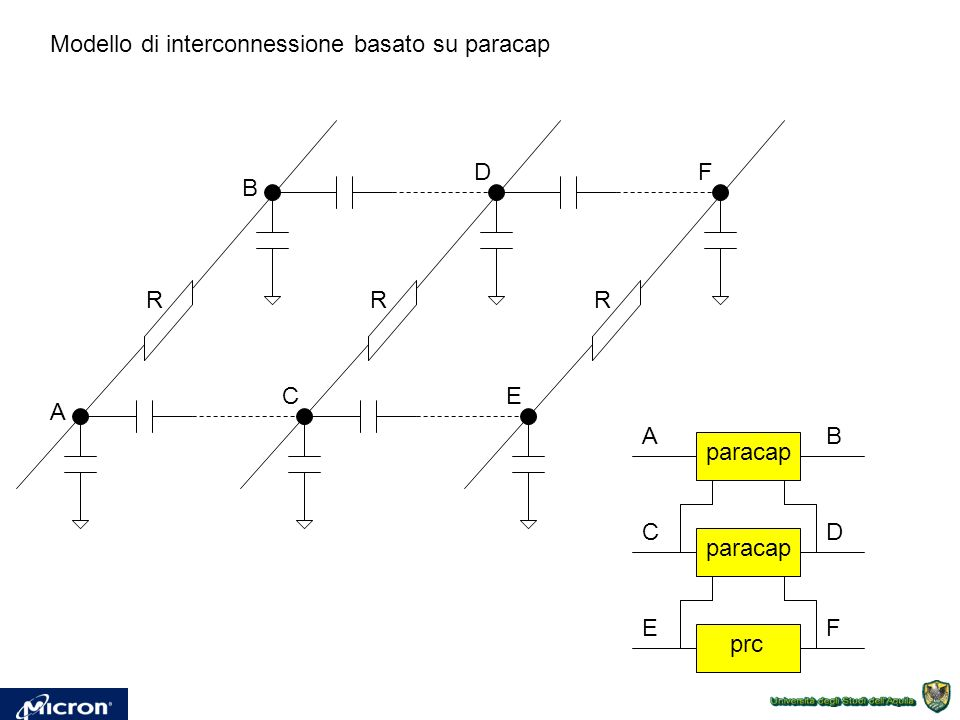 RRR A B E F paracap prc C D AB CD EF Modello di interconnessione basato su paracap