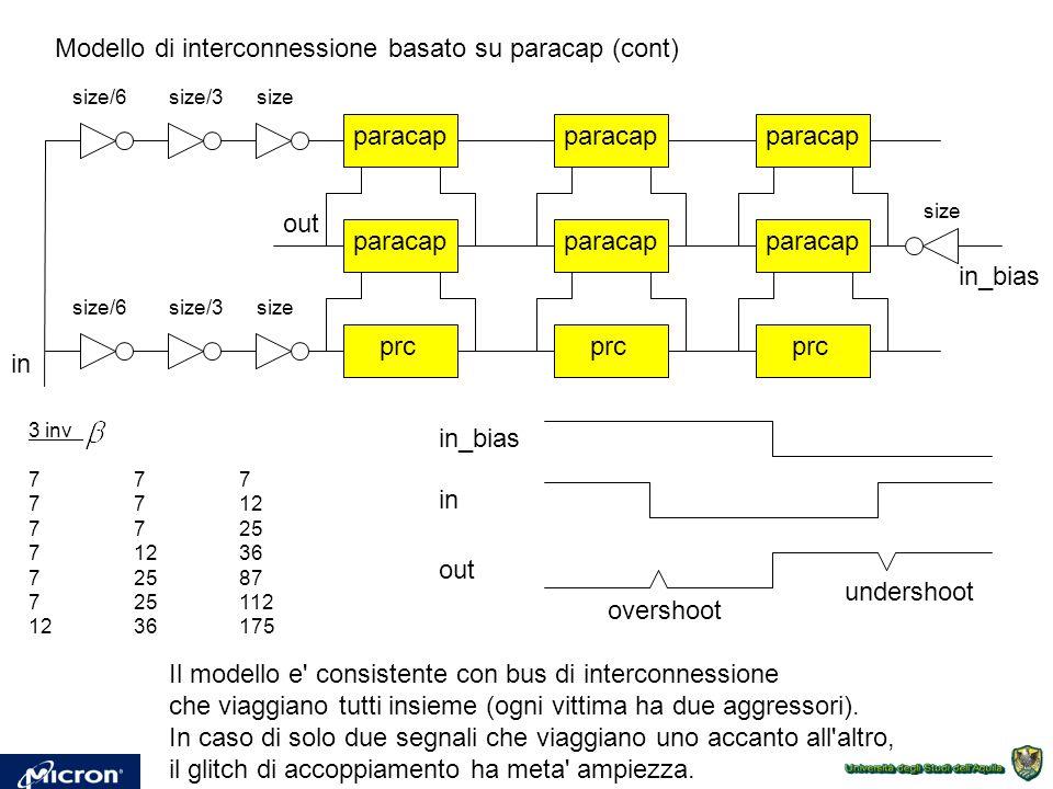 paracap prc in paracap prc paracap prc out in_bias sizesize/3size/6 sizesize/3size/6 3 inv 777 7712 7725 71236 72587 725112 1236175 in_bias in out overshoot undershoot Modello di interconnessione basato su paracap (cont) size Il modello e consistente con bus di interconnessione che viaggiano tutti insieme (ogni vittima ha due aggressori).