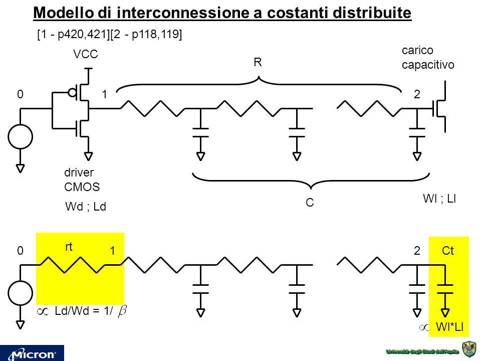 Modello di interconnessione a costanti distribuite [1 - p420,421][2 - p118,119] driver CMOS carico capacitivo R C Wd ; Ld Wl ; Ll VCC 012 012 Ld/Wd = 1/ rt Ct Wl*Ll