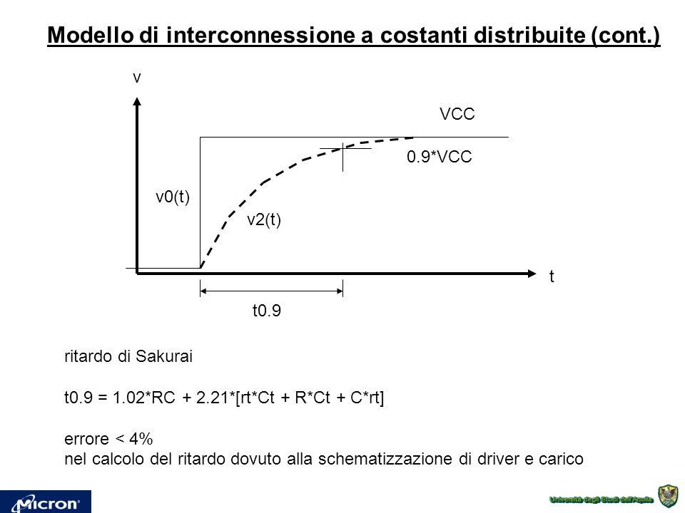 Modello di interconnessione a costanti distribuite (cont.) v VCC 0.9*VCC t0.9 v0(t) v2(t) t ritardo di Sakurai t0.9 = 1.02*RC + 2.21*[rt*Ct + R*Ct + C