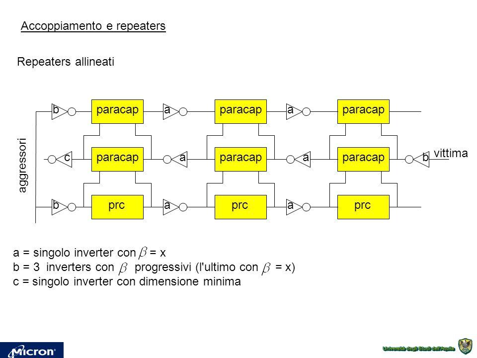 paracap prc aggressori paracap prc paracap prc b vittima Repeaters allineati b b a a a a a a c Accoppiamento e repeaters a = singolo inverter con = x b = 3 inverters con progressivi (l ultimo con = x) c = singolo inverter con dimensione minima