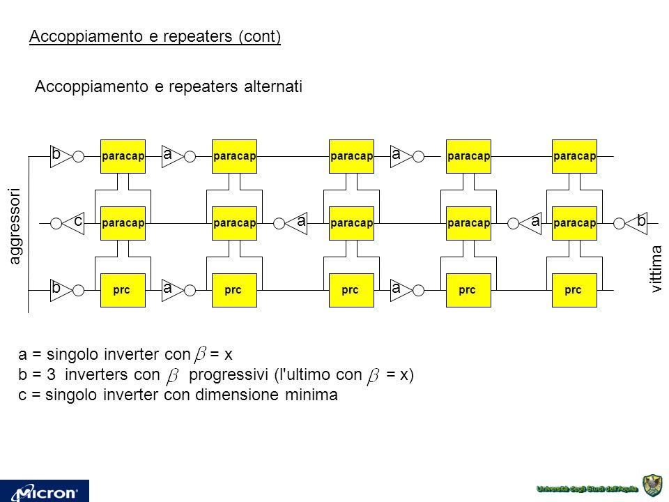 paracap aggressori b vittima Accoppiamento e repeaters alternati b a paracap a a a b prc aa c Accoppiamento e repeaters (cont) a = singolo inverter con = x b = 3 inverters con progressivi (l ultimo con = x) c = singolo inverter con dimensione minima