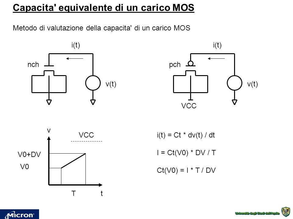 Capacita equivalente di un carico MOS (cont.) Ct (fF/u2) pch 012 0 1 2 3 4 5 nch - Il minimo Ct corrisponde alla situazione in cui il canale non e formato e alla capacita di ossido si pone in serie una capacita dovuta allo svuotamento (depletion) - ponendo in parallelo due transistors nch e pch di uguali dimensioni si ottiene una capacita indipendente da V0 V0