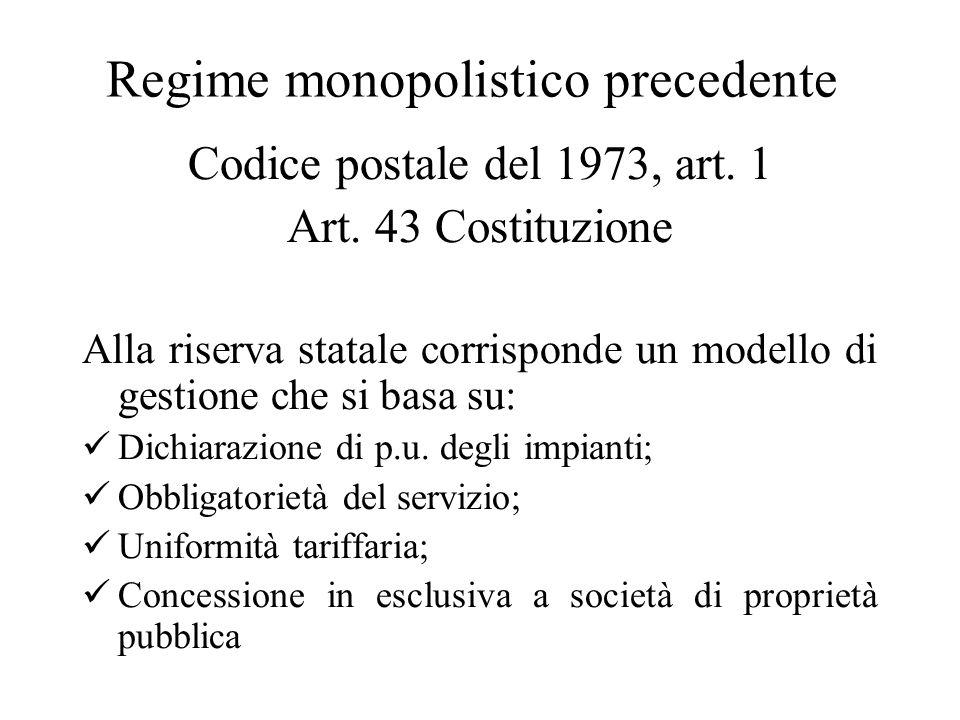 Regime monopolistico precedente Codice postale del 1973, art.