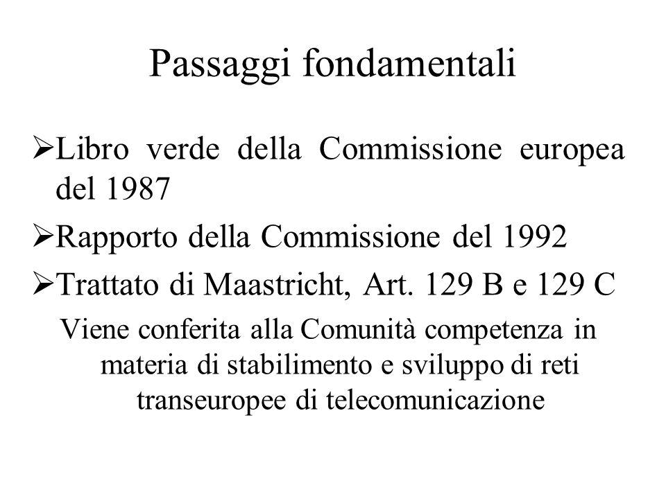 Passaggi fondamentali  Libro verde della Commissione europea del 1987  Rapporto della Commissione del 1992  Trattato di Maastricht, Art.
