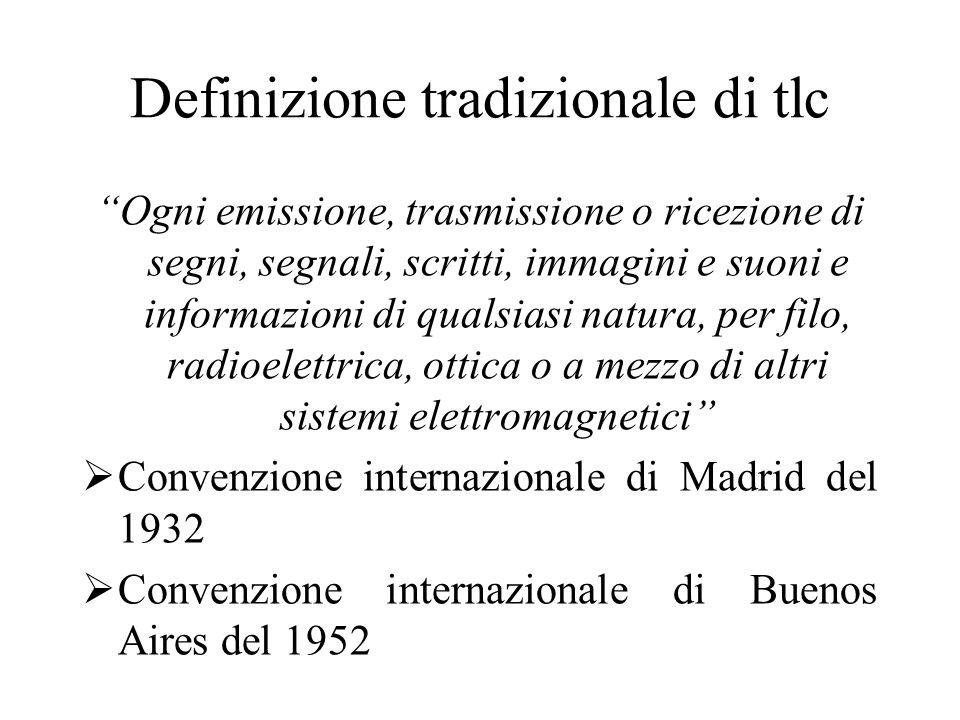 Codice postale e delle tlc, d.p.r.29 marzo 1973, n.