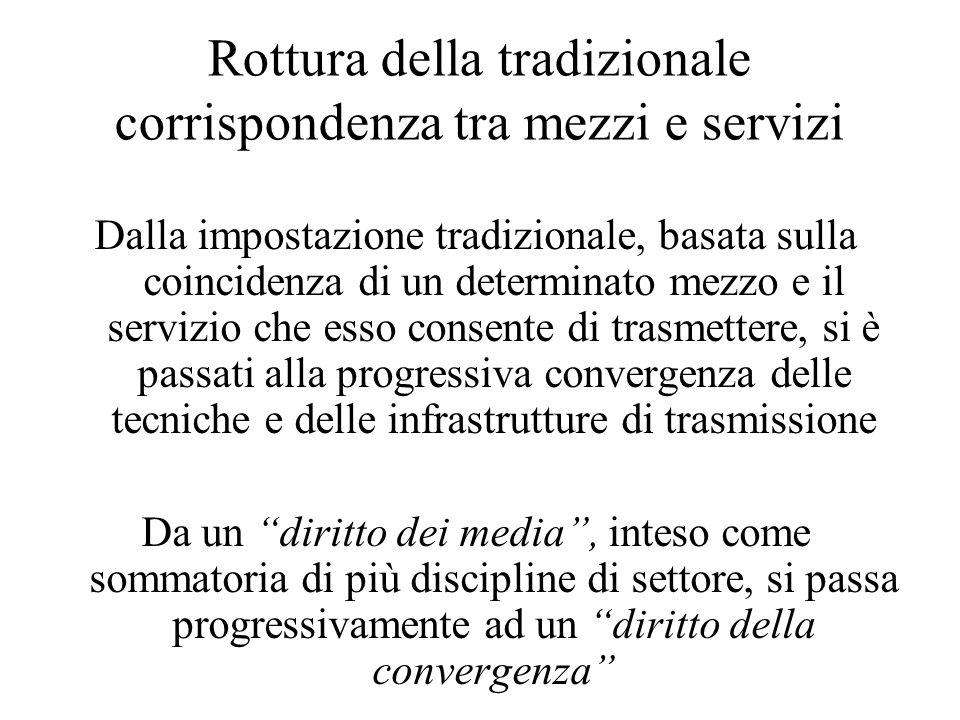 Nuove regole antitrust Posizione dominante, art.2, L n.