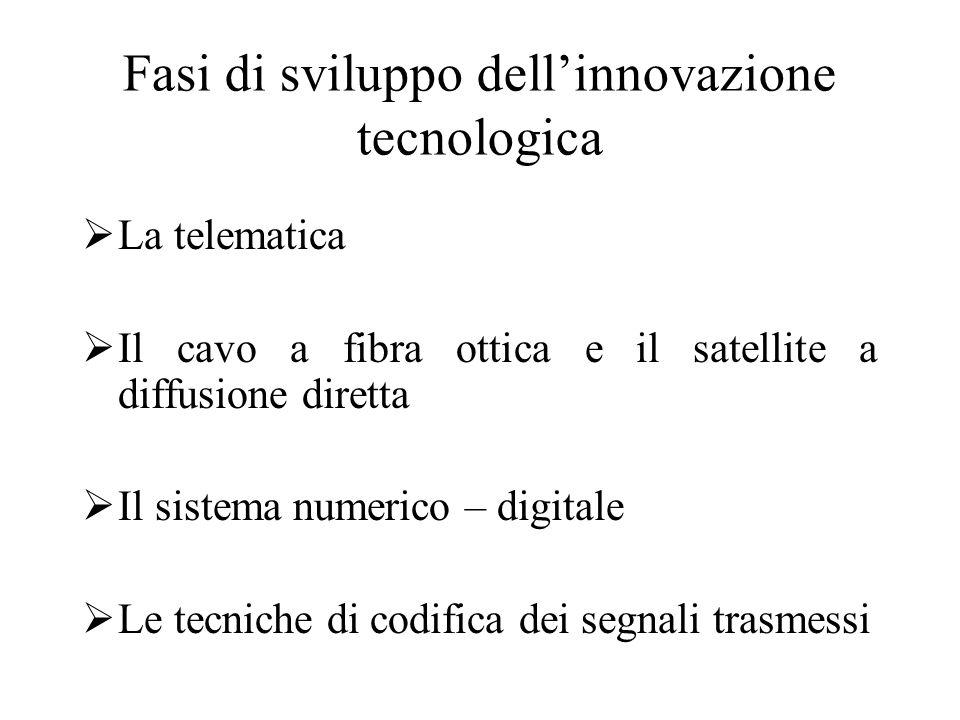 Fasi di sviluppo dell'innovazione tecnologica  La telematica  Il cavo a fibra ottica e il satellite a diffusione diretta  Il sistema numerico – digitale  Le tecniche di codifica dei segnali trasmessi