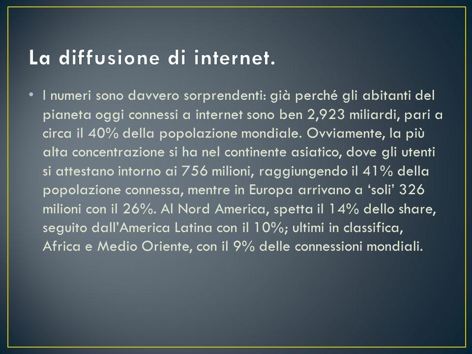 I numeri sono davvero sorprendenti: già perché gli abitanti del pianeta oggi connessi a internet sono ben 2,923 miliardi, pari a circa il 40% della popolazione mondiale.