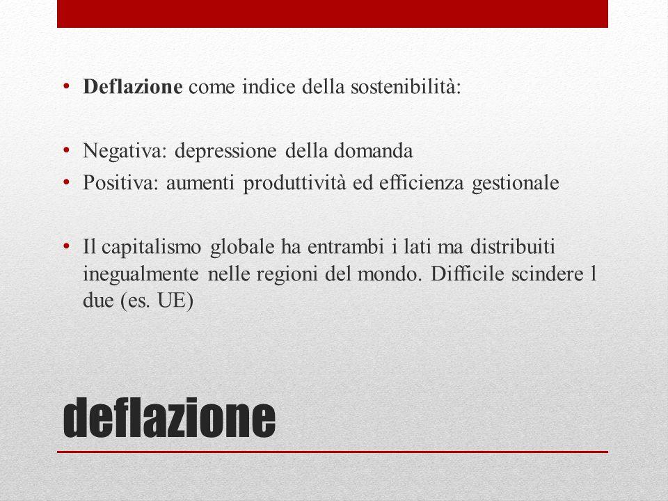 deflazione Deflazione come indice della sostenibilità: Negativa: depressione della domanda Positiva: aumenti produttività ed efficienza gestionale Il