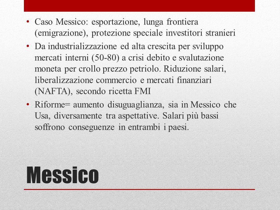 Messico Caso Messico: esportazione, lunga frontiera (emigrazione), protezione speciale investitori stranieri Da industrializzazione ed alta crescita p