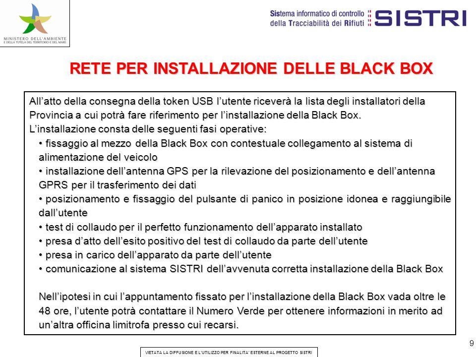 RETE PER INSTALLAZIONE DELLE BLACK BOX All'atto della consegna della token USB l'utente riceverà la lista degli installatori della Provincia a cui potrà fare riferimento per l'installazione della Black Box.