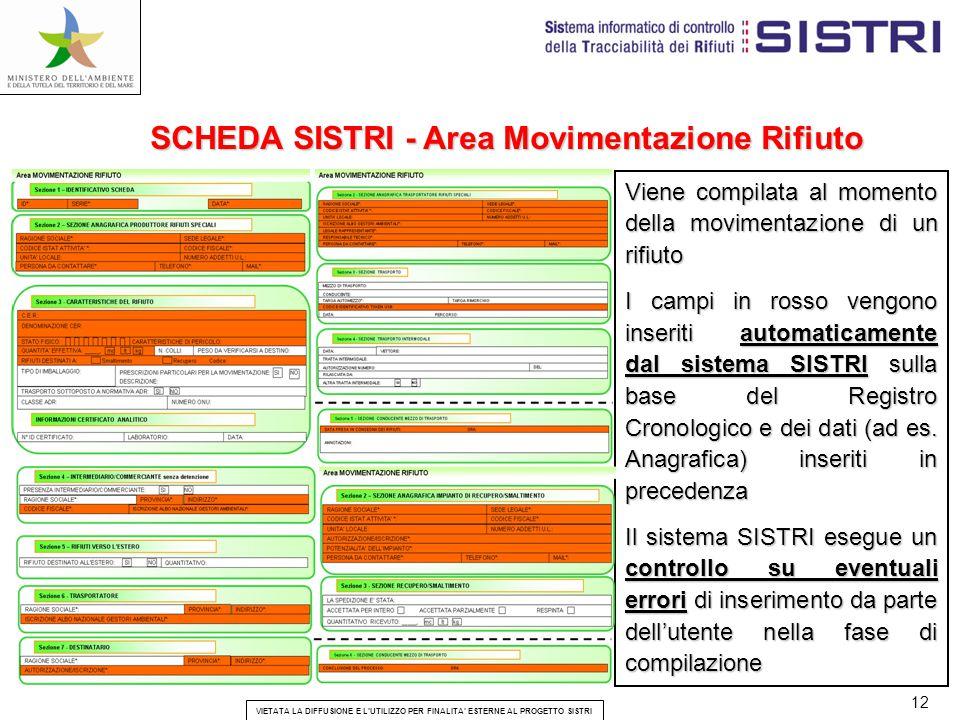Viene compilata al momento della movimentazione di un rifiuto I campi in rosso vengono inseriti automaticamente dal sistema SISTRI sulla base del Registro Cronologico e dei dati (ad es.