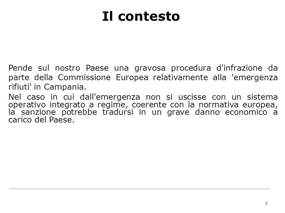 2 Il contesto Pende sul nostro Paese una gravosa procedura d infrazione da parte della Commissione Europea relativamente alla emergenza rifiuti in Campania.