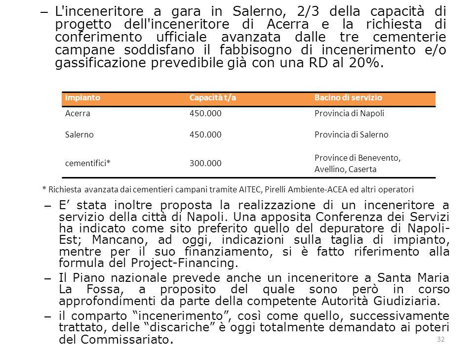 32 – L inceneritore a gara in Salerno, 2/3 della capacità di progetto dell inceneritore di Acerra e la richiesta di conferimento ufficiale avanzata dalle tre cementerie campane soddisfano il fabbisogno di incenerimento e/o gassificazione prevedibile già con una RD al 20%.