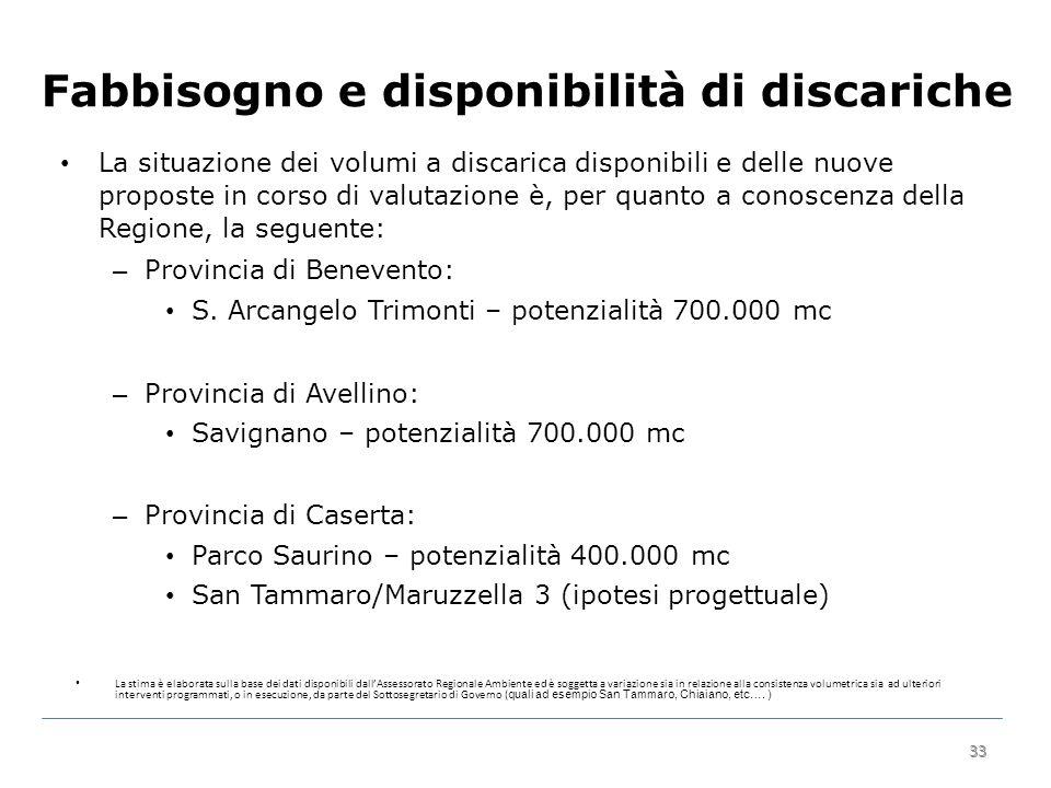 33 Fabbisogno e disponibilità di discariche 33 La situazione dei volumi a discarica disponibili e delle nuove proposte in corso di valutazione è, per quanto a conoscenza della Regione, la seguente: – Provincia di Benevento: S.
