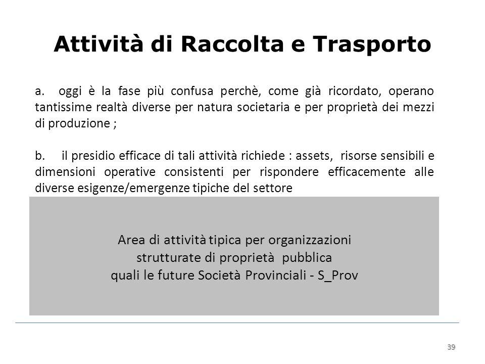 39 Attività di Raccolta e Trasporto 39 a.