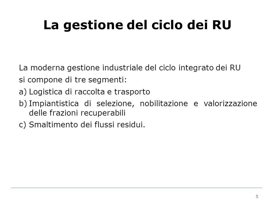 5 La gestione del ciclo dei RU 5 La moderna gestione industriale del ciclo integrato dei RU si compone di tre segmenti: a)Logistica di raccolta e trasporto b)Impiantistica di selezione, nobilitazione e valorizzazione delle frazioni recuperabili c)Smaltimento dei flussi residui.