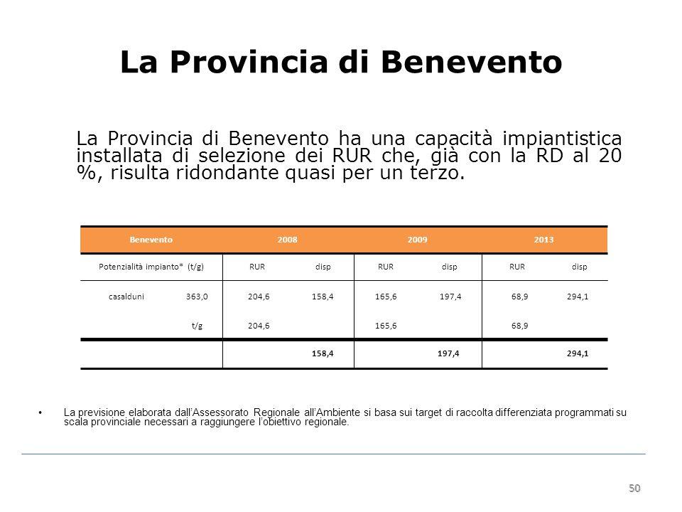 50 La Provincia di Benevento La Provincia di Benevento ha una capacità impiantistica installata di selezione dei RUR che, già con la RD al 20 %, risulta ridondante quasi per un terzo.