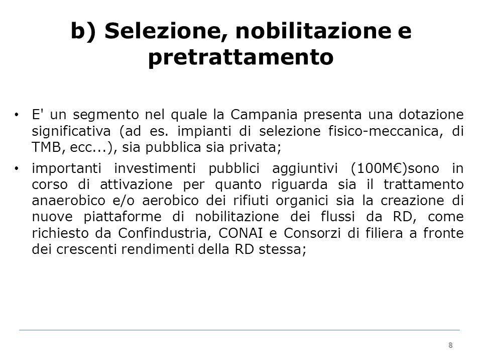 29 Per garantire tale obiettivo sono stati già programmati ulteriori impianti di compostaggio e digestione anaerobica nell'ambito della DGR 1169, pubblicata sul BURC del 28/07/2008 con stanziamento di 100 M€ a valere sui fondi relativi alla programmazione comunitaria 2007-13.