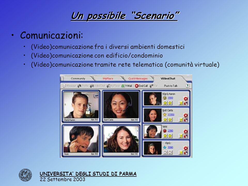 UNIVERSITA' DEGLI STUDI DI PARMA 22 Settembre 2003 Un possibile Scenario Comunicazioni: (Video)comunicazione fra i diversi ambienti domestici (Video)comunicazione con edificio/condominio (Video)comunicazione tramite rete telematica (comunità virtuale)