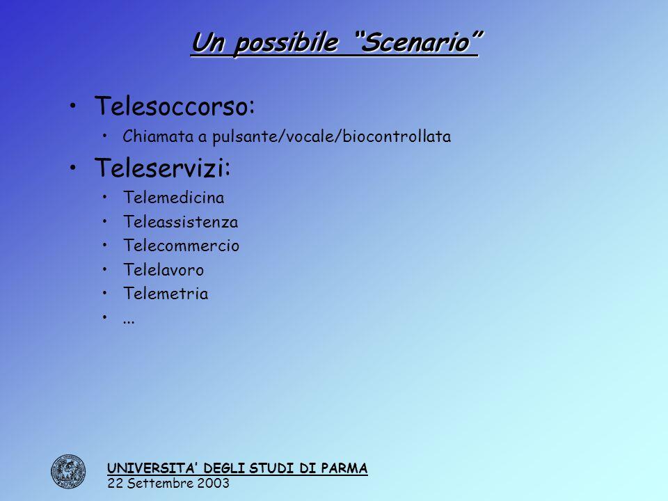 UNIVERSITA' DEGLI STUDI DI PARMA 22 Settembre 2003 Un possibile Scenario Telesoccorso: Chiamata a pulsante/vocale/biocontrollata Teleservizi: Telemedicina Teleassistenza Telecommercio Telelavoro Telemetria...