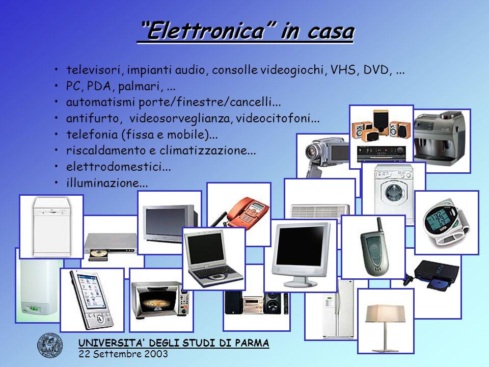 UNIVERSITA' DEGLI STUDI DI PARMA 22 Settembre 2003 Elettronica in casa televisori, impianti audio, consolle videogiochi, VHS, DVD,...