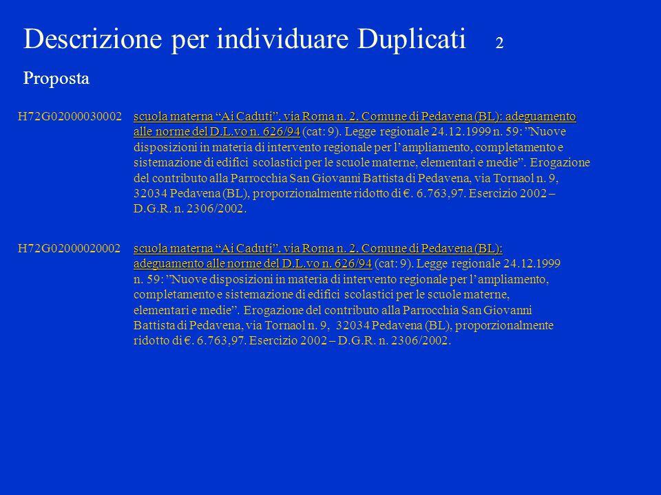 """H72G02000030002 scuola materna """"Ai Caduti"""", via Roma n. 2, Comune di Pedavena (BL): adeguamento alle norme del D.L.vo n. 626/94 scuola materna """"Ai Cad"""