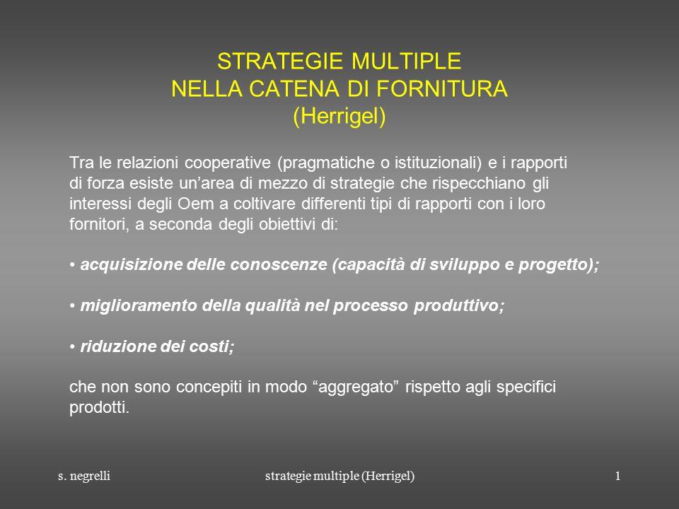 s. negrellistrategie multiple (Herrigel)1 STRATEGIE MULTIPLE NELLA CATENA DI FORNITURA (Herrigel) Tra le relazioni cooperative (pragmatiche o istituzi