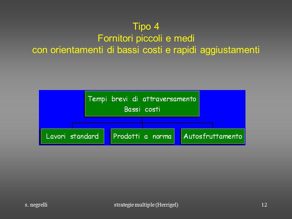 s. negrellistrategie multiple (Herrigel)12 Tipo 4 Fornitori piccoli e medi con orientamenti di bassi costi e rapidi aggiustamenti