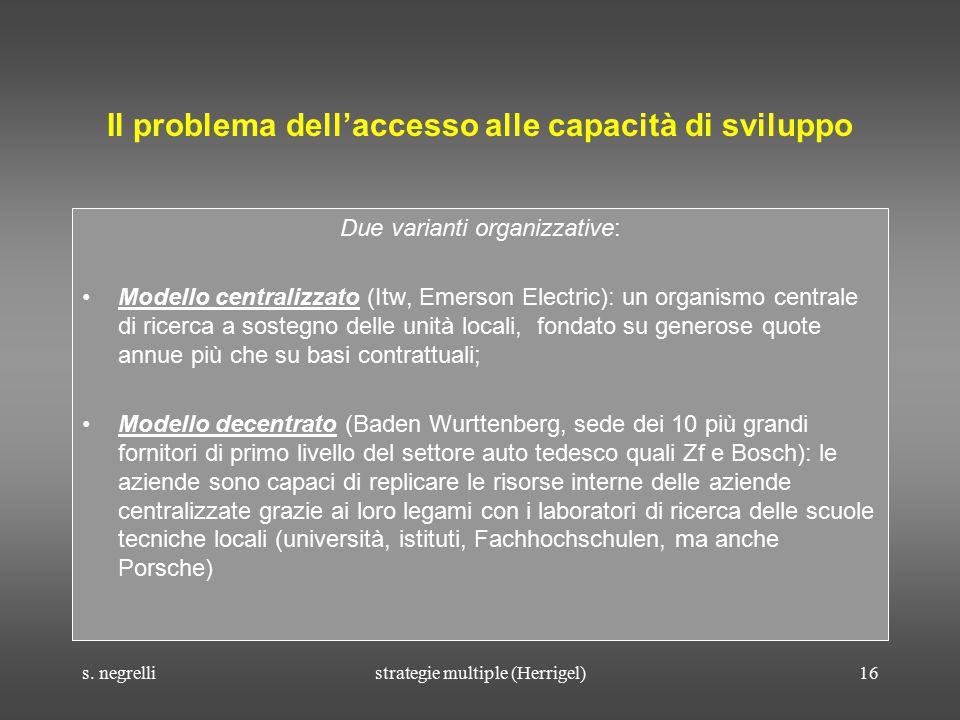 s. negrellistrategie multiple (Herrigel)16 Il problema dell'accesso alle capacità di sviluppo Due varianti organizzative: Modello centralizzato (Itw,