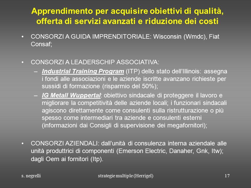 s. negrellistrategie multiple (Herrigel)17 Apprendimento per acquisire obiettivi di qualità, offerta di servizi avanzati e riduzione dei costi CONSORZ