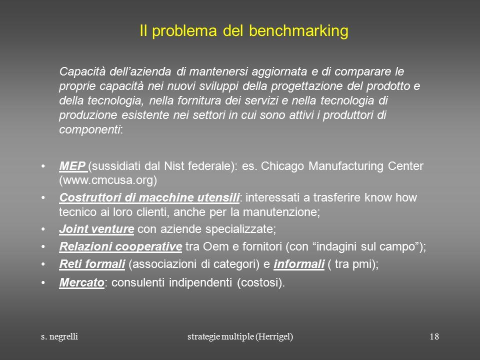 s. negrellistrategie multiple (Herrigel)18 Il problema del benchmarking Capacità dell'azienda di mantenersi aggiornata e di comparare le proprie capac