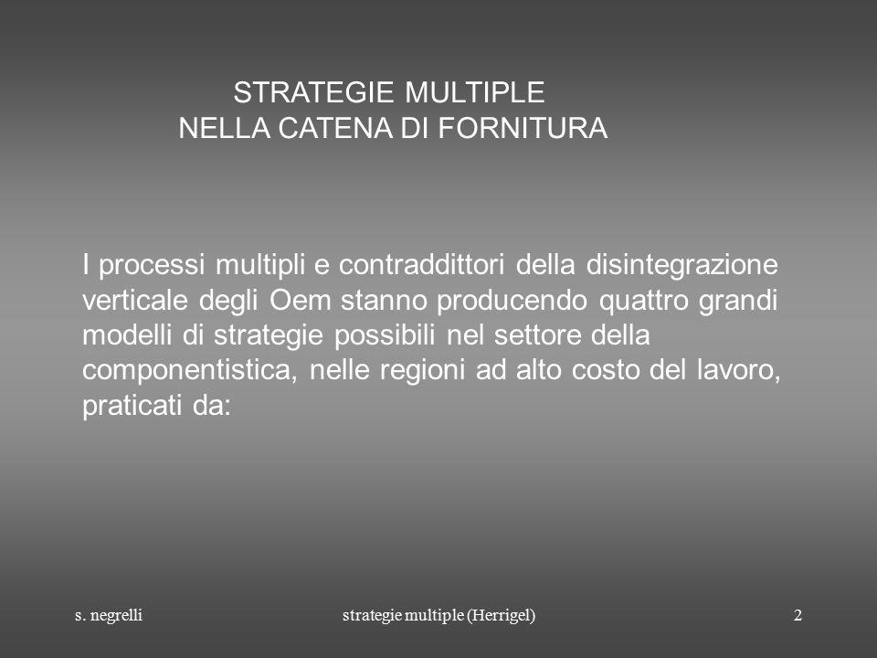 s. negrellistrategie multiple (Herrigel)2 I processi multipli e contraddittori della disintegrazione verticale degli Oem stanno producendo quattro gra