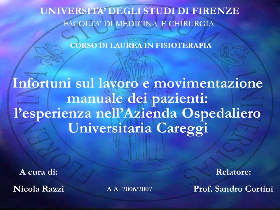 Infortuni sul lavoro e movimentazione manuale dei pazienti: l'esperienza nell'Azienda Ospedaliero Universitaria Careggi Relatore: Prof. Sandro Cortini