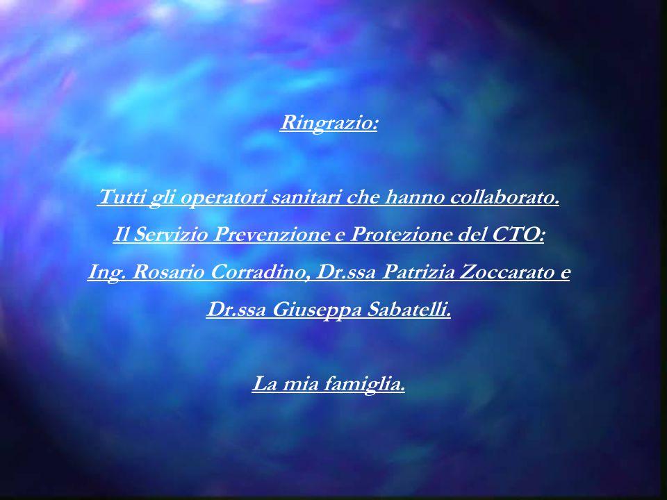 Ringrazio: Tutti gli operatori sanitari che hanno collaborato. Il Servizio Prevenzione e Protezione del CTO: Ing. Rosario Corradino, Dr.ssa Patrizia Z