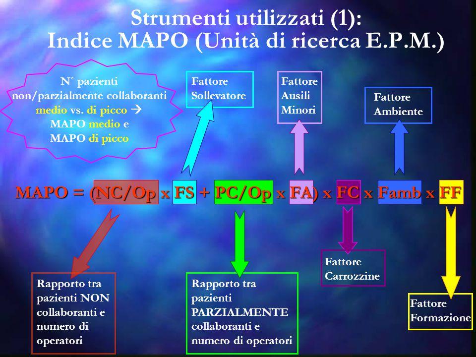 Strumenti utilizzati (1): Indice MAPO (Unità di ricerca E.P.M.) MAPO = (NC/Op x FS + PC/Op x FA) x FC x Famb x FF Rapporto tra pazienti NON collaboran
