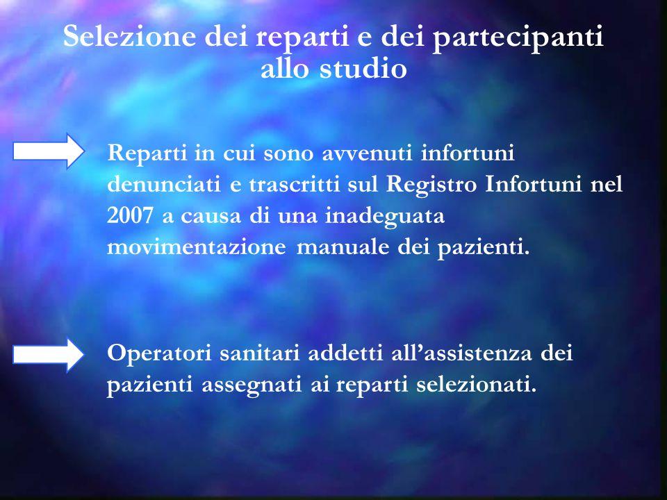 Reparti in cui sono avvenuti infortuni denunciati e trascritti sul Registro Infortuni nel 2007 a causa di una inadeguata movimentazione manuale dei pa