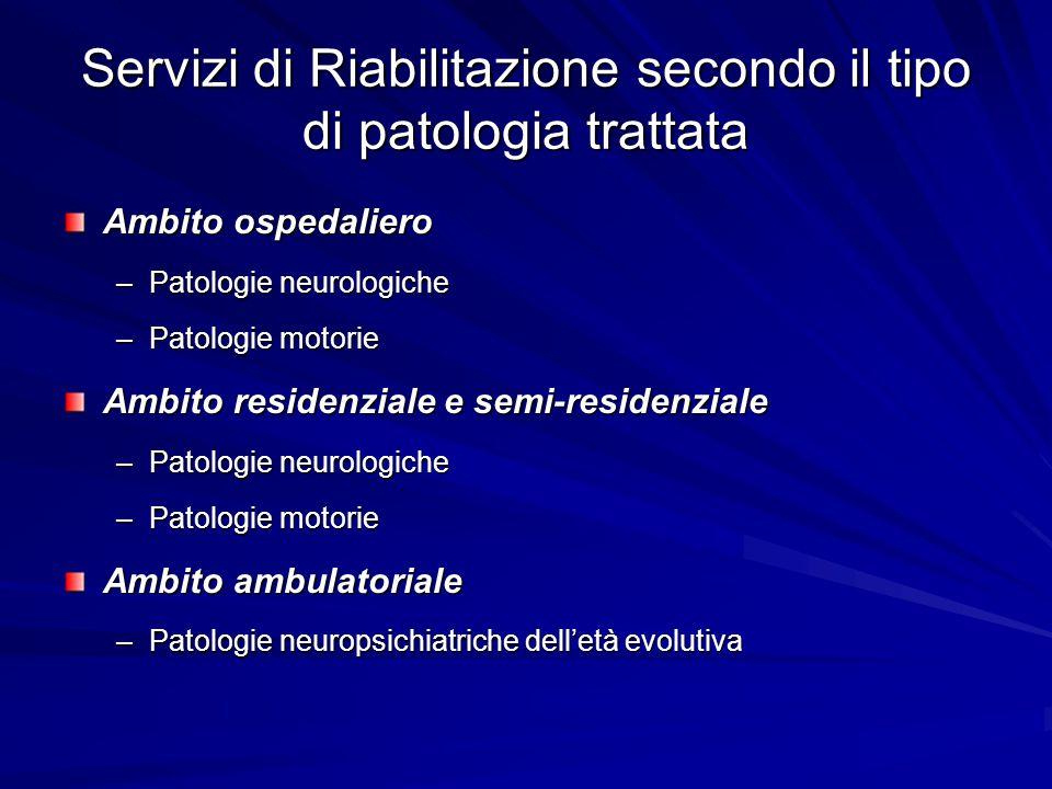 Servizi di Riabilitazione secondo il tipo di patologia trattata Ambito ospedaliero –Patologie neurologiche –Patologie motorie Ambito residenziale e se