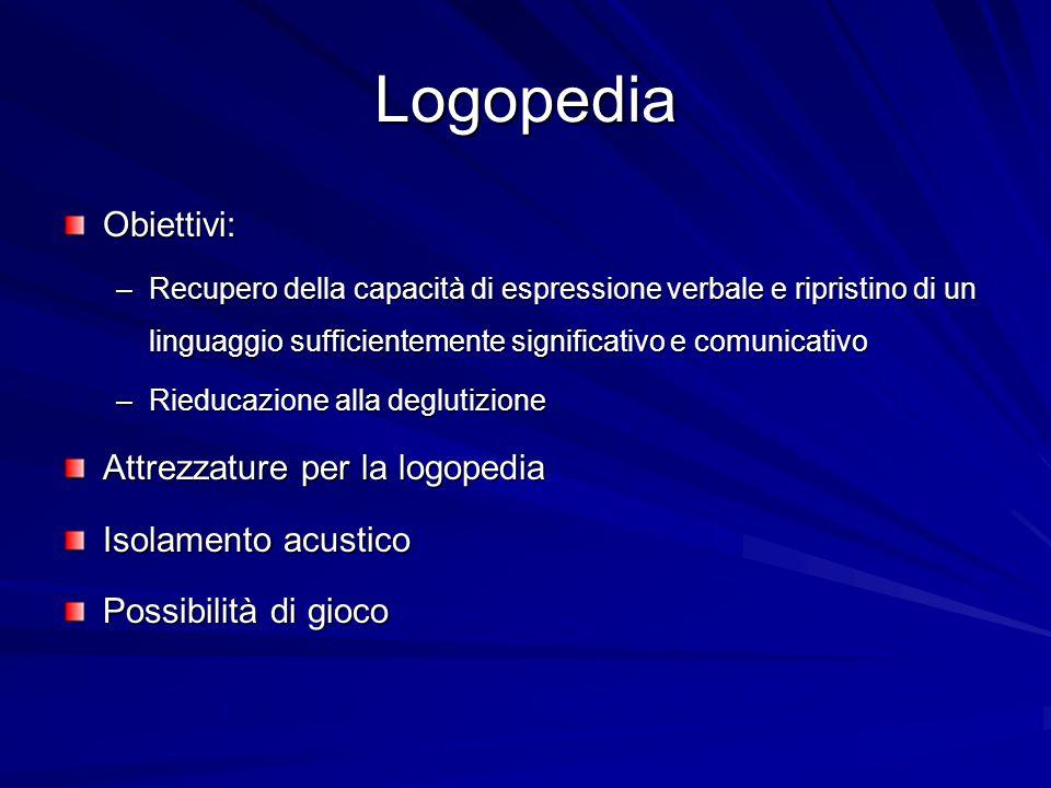 Logopedia Obiettivi: –Recupero della capacità di espressione verbale e ripristino di un linguaggio sufficientemente significativo e comunicativo –Ried