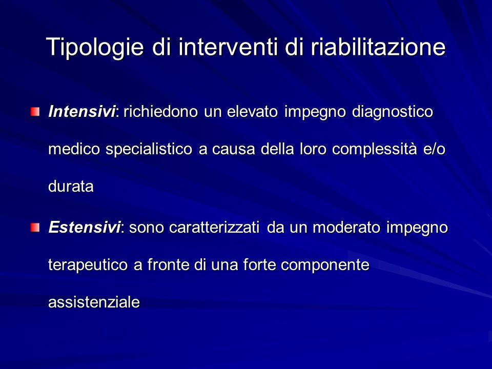 Tipologie di interventi di riabilitazione Intensivi: richiedono un elevato impegno diagnostico medico specialistico a causa della loro complessità e/o