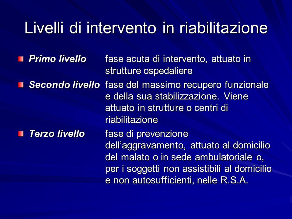 Livelli di intervento in riabilitazione Primo livellofase acuta di intervento, attuato in strutture ospedaliere Secondo livellofase del massimo recupe