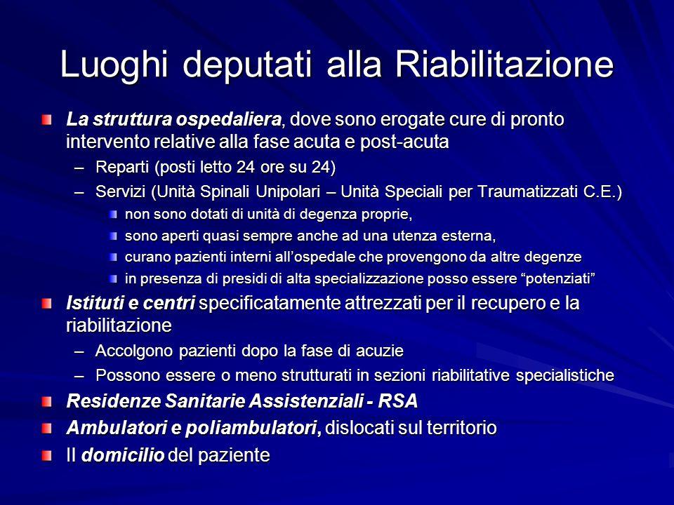 Luoghi deputati alla Riabilitazione La struttura ospedaliera, dove sono erogate cure di pronto intervento relative alla fase acuta e post-acuta –Repar
