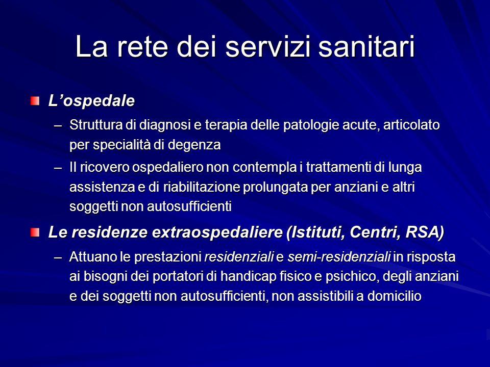 La rete dei servizi sanitari L'ospedale –Struttura di diagnosi e terapia delle patologie acute, articolato per specialità di degenza –Il ricovero ospe